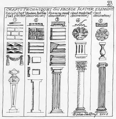 ancient greek architecture essay Link ---- ancient greek architecture essays essay writing service essayeruditecom top thesis writers websites for.