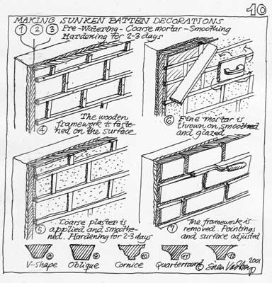 Plaster Architecture Project: Essay